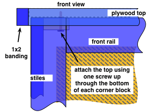 diagram demonstrating how to attach a top to a wooden radiator cover