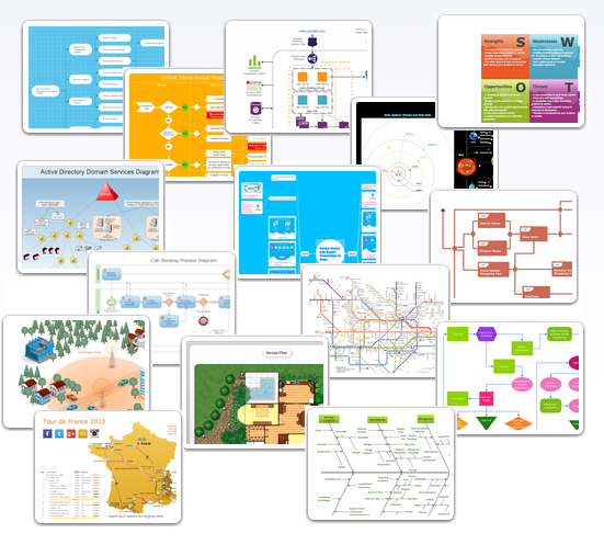 Examples of Flowcharts, Org Charts and More *